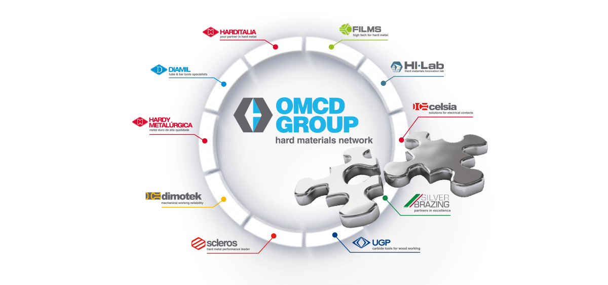 Grafico + Puzzle OMCD