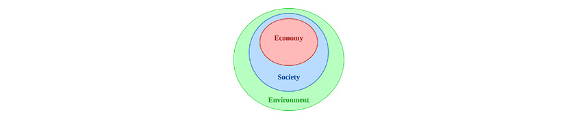 omcd-green-economy-2-pilastri-sostenibilita_