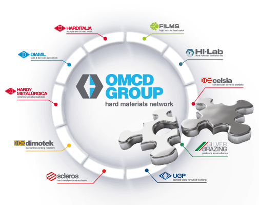 group-who